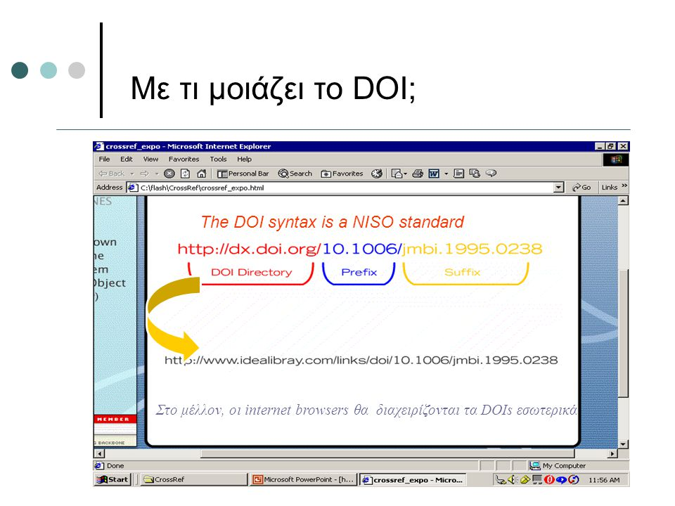 Με τι μοιάζει το DOI; The DOI syntax is a NISO standard