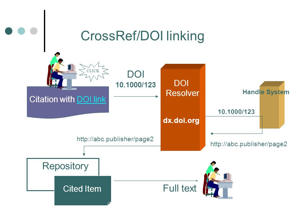 CrossRef/DOI linking recap