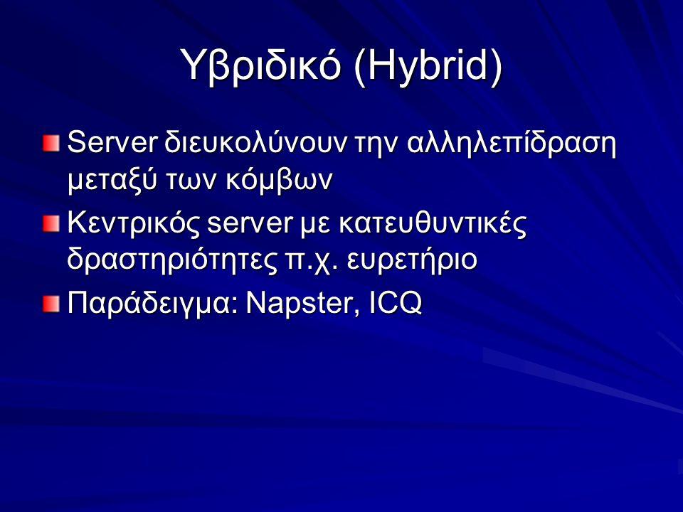 Υβριδικό (Hybrid) Server διευκολύνουν την αλληλεπίδραση μεταξύ των κόμβων. Κεντρικός server με κατευθυντικές δραστηριότητες π.χ. ευρετήριο.
