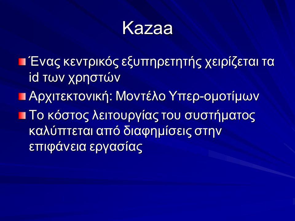 Kazaa Ένας κεντρικός εξυπηρετητής χειρίζεται τα id των χρηστών