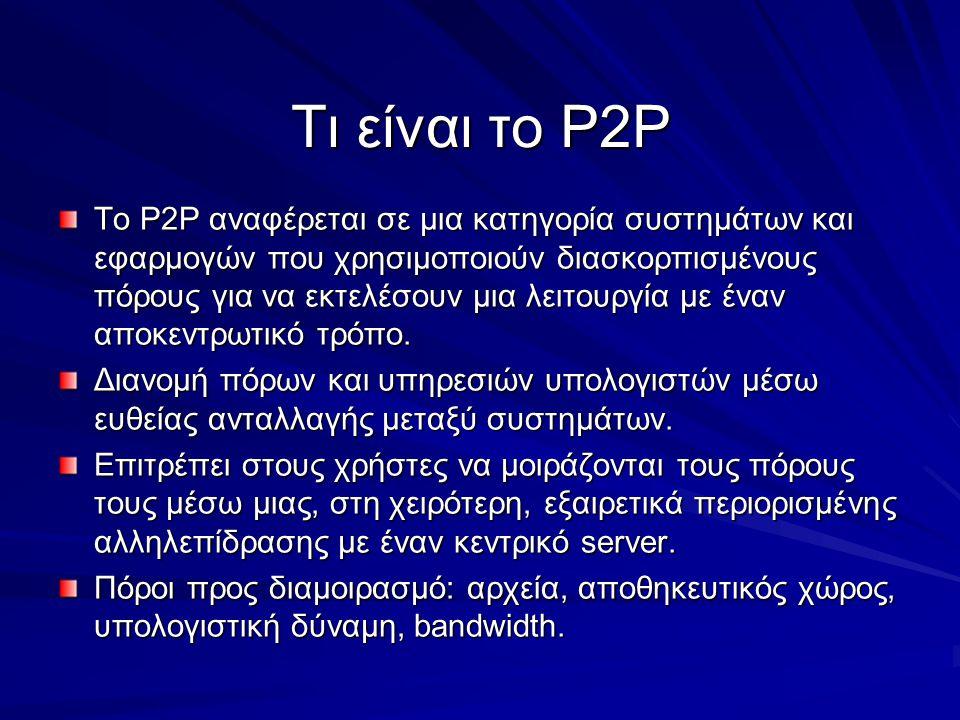 Τι είναι το P2P