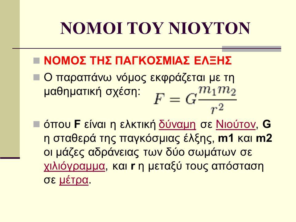 NOMOI TOY NIOYTON ΝΟΜΟΣ ΤΗΣ ΠΑΓΚΟΣΜΙΑΣ ΕΛΞΗΣ