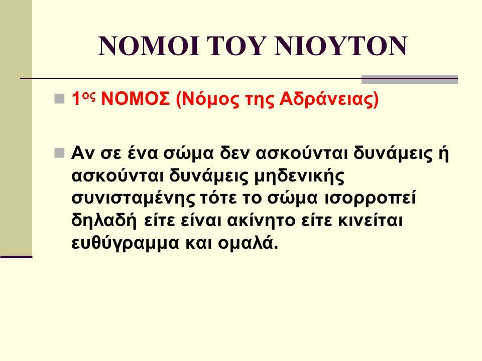 NOMOI TOY NIOYTON 1ος ΝΟΜΟΣ (Νόμος της Αδράνειας)