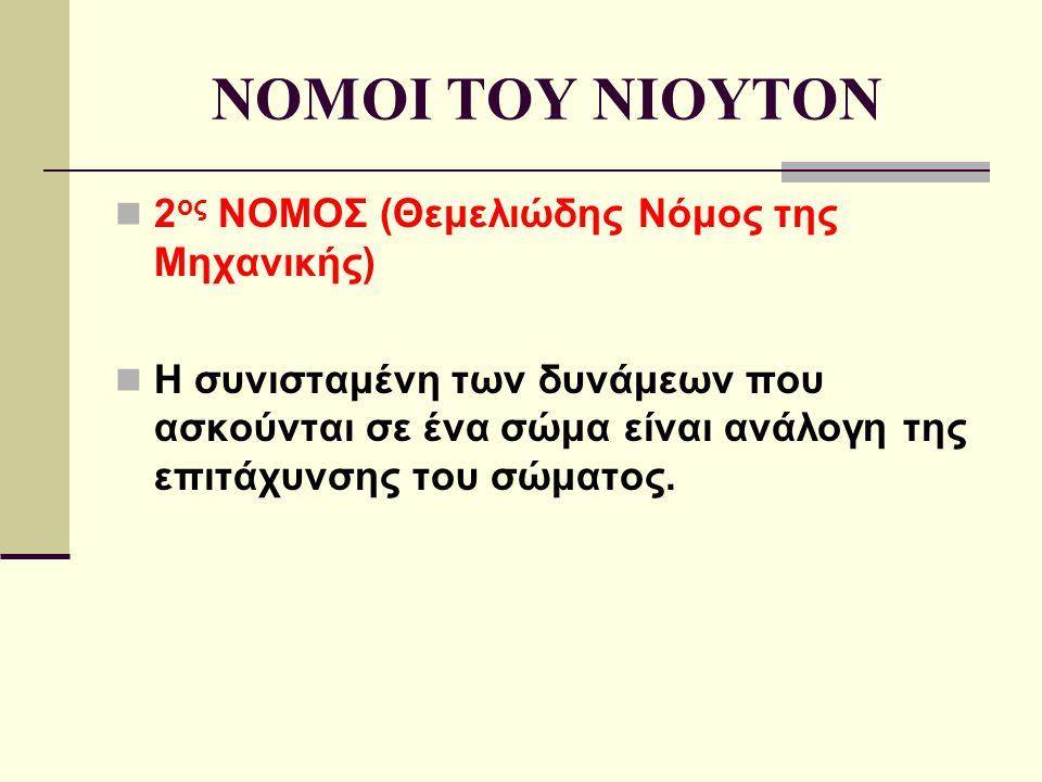 NOMOI TOY NIOYTON 2ος ΝΟΜΟΣ (Θεμελιώδης Νόμος της Μηχανικής)