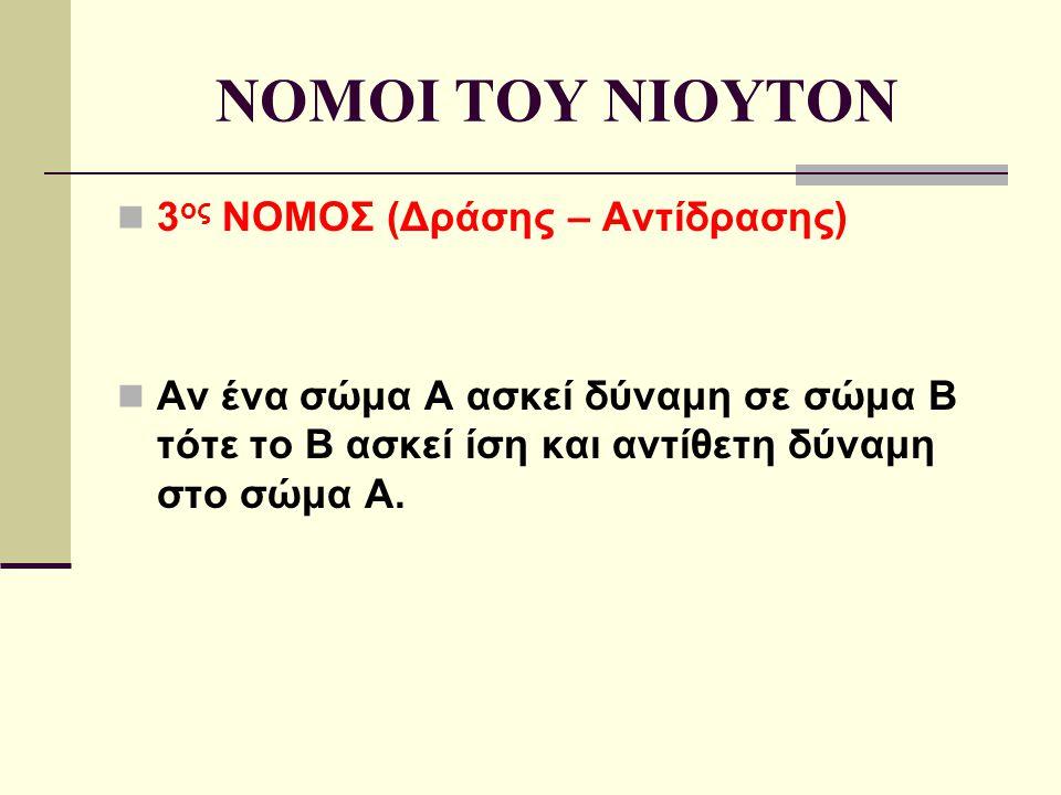 NOMOI TOY NIOYTON 3ος ΝΟΜΟΣ (Δράσης – Αντίδρασης)