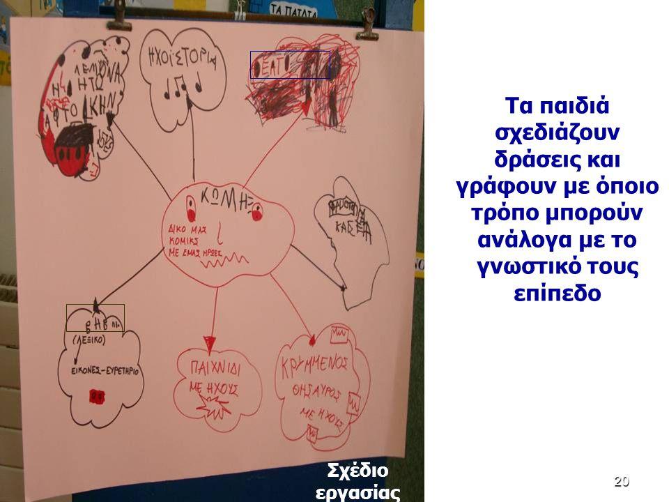 Τα παιδιά σχεδιάζουν δράσεις και γράφουν με όποιο τρόπο μπορούν ανάλογα με το γνωστικό τους επίπεδο