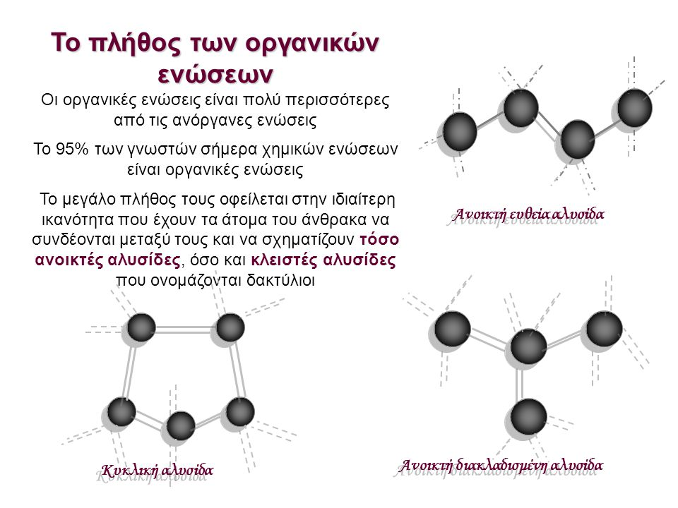 Το πλήθος των οργανικών ενώσεων