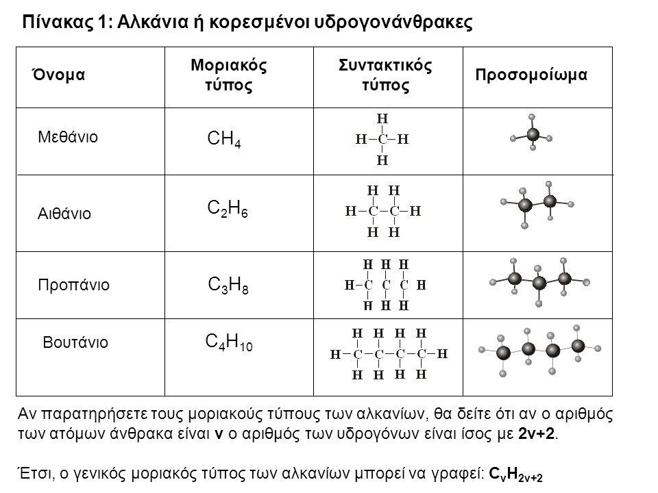 Πίνακας 1: Αλκάνια ή κορεσμένοι υδρογονάνθρακες