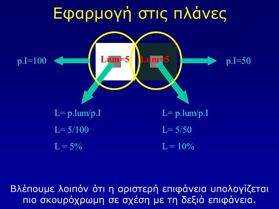 Εφαρμογή στις πλάνες p.I=100 Lum=5 Lum=5 p.I=50 L= p.lum/p.I L= 5/100