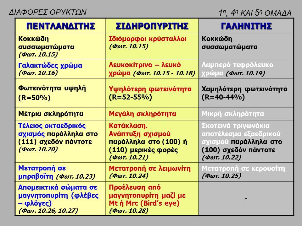 ΠΕΝΤΛΑΝΔΙΤΗΣ ΣΙΔΗΡΟΠΥΡΙΤΗΣ ΓΑΛΗΝΙΤΗΣ