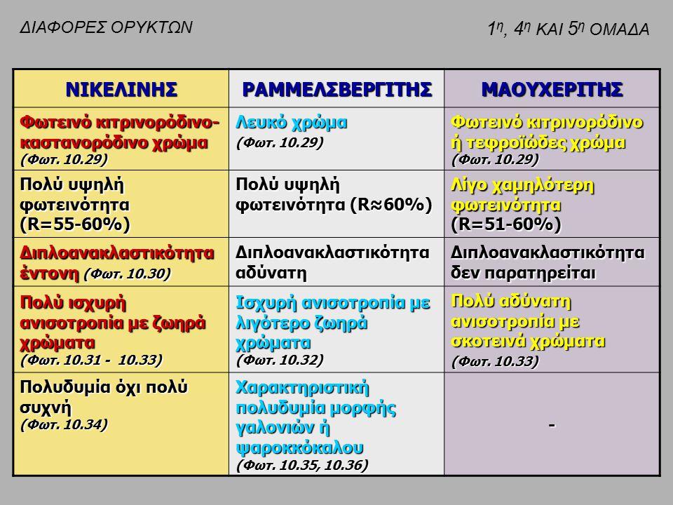 ΝΙΚΕΛΙΝΗΣ ΡΑΜΜΕΛΣΒΕΡΓΙΤΗΣ ΜΑΟΥΧΕΡΙΤΗΣ