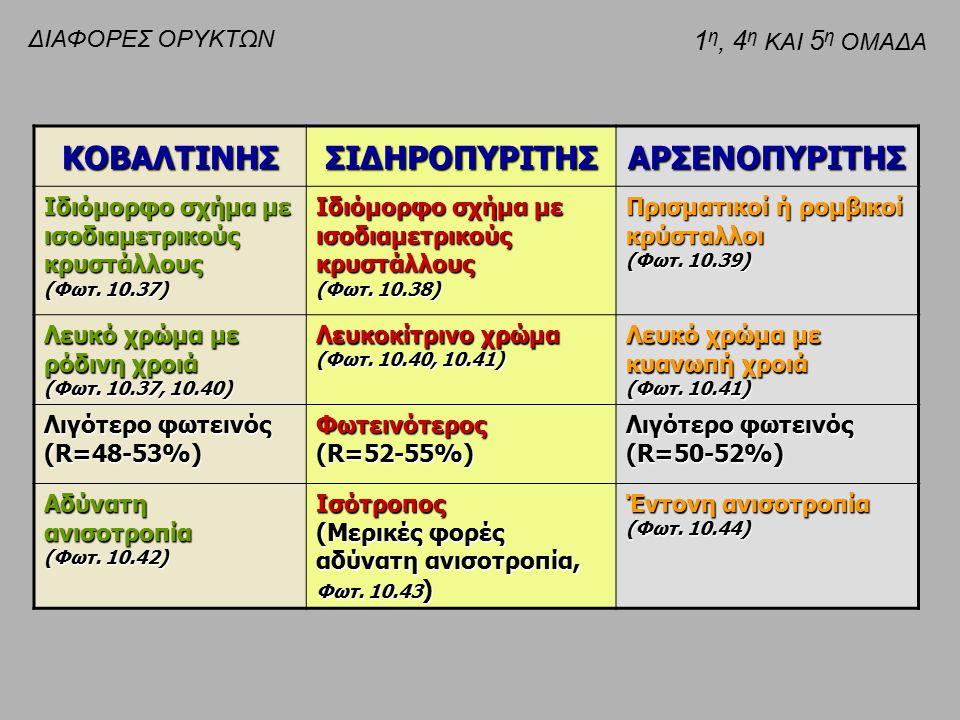 ΚΟΒΑΛΤΙΝΗΣ ΣΙΔΗΡΟΠΥΡΙΤΗΣ ΑΡΣΕΝΟΠΥΡΙΤΗΣ