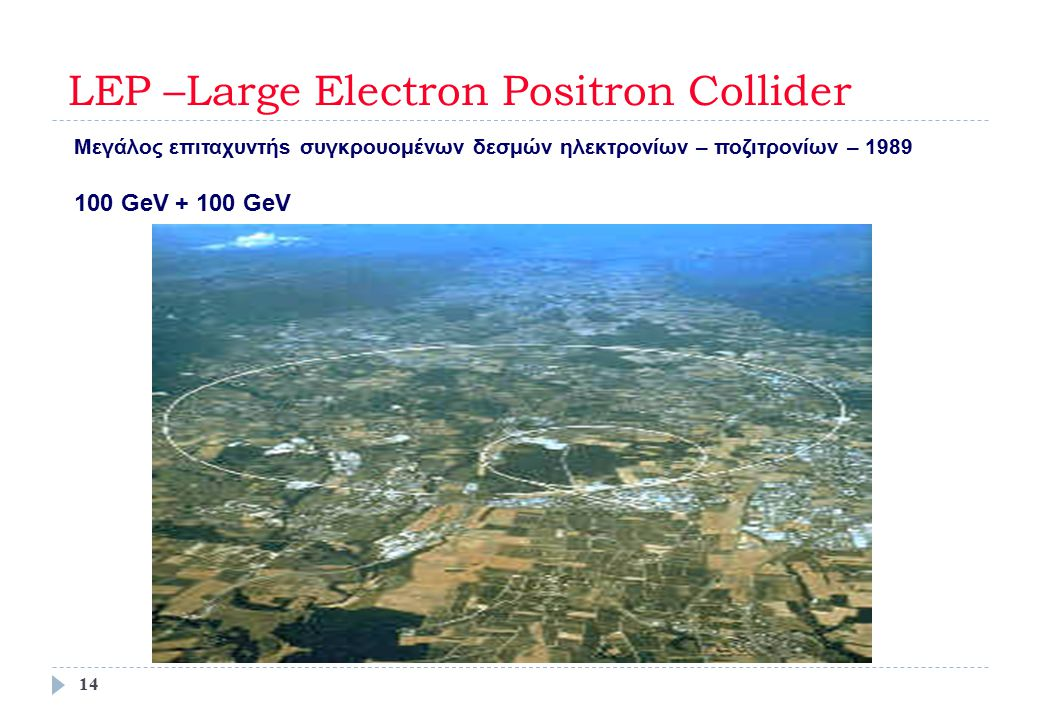 LEP –Large Electron Positron Collider