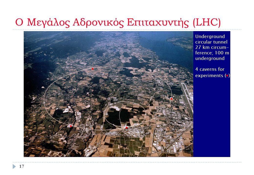 Ο Μεγάλος Αδρονικός Επιταχυντής (LHC)