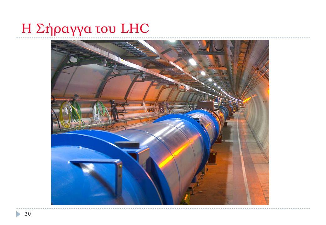 H Σήραγγα του LHC