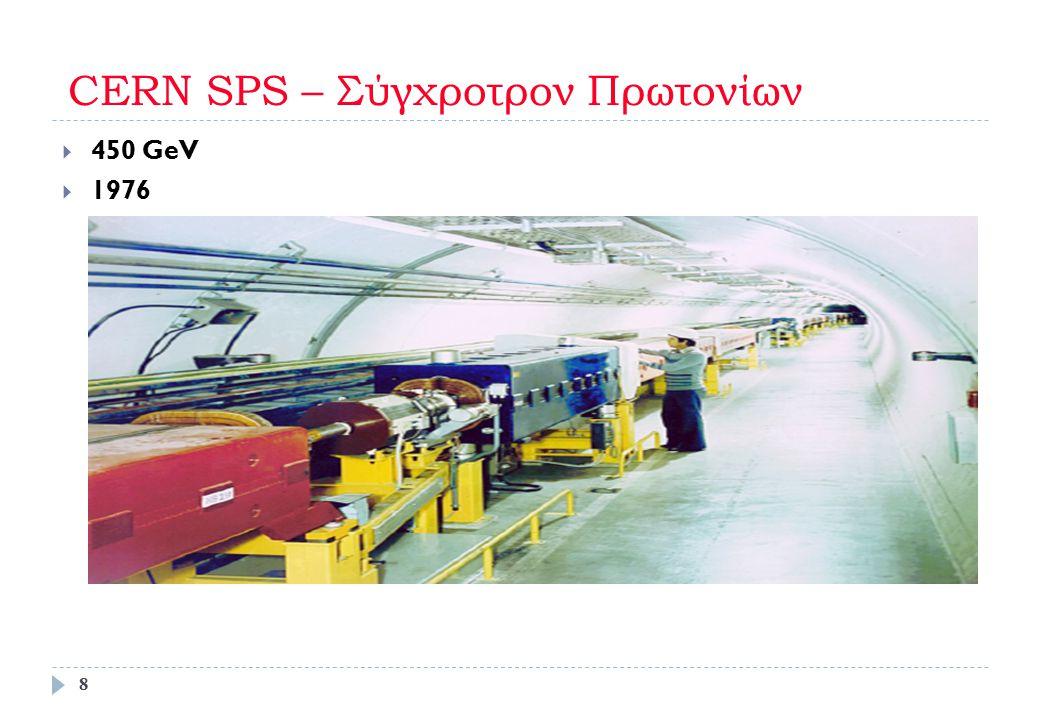 CERN SPS – Σύγχροτρον Πρωτονίων