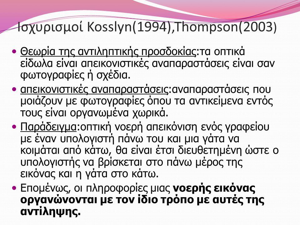 Ισχυρισμoί Kosslyn(1994),Thompson(2003)