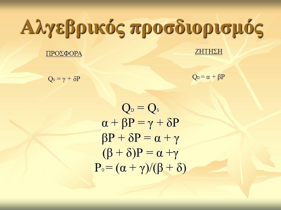 Αλγεβρικός προσδιορισμός