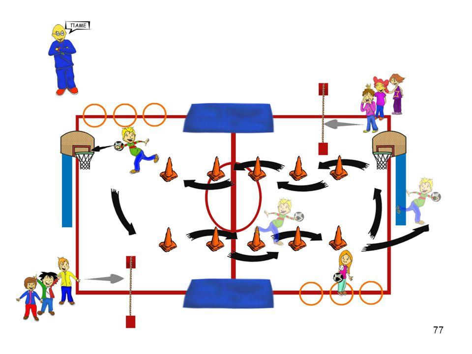 Βιβλιογραφία Gustafson, M., Wolfe, S., King, C. (1993), Τα ωραιότερα παιχνίδια, Θεσσαλονίκη: SALTO.