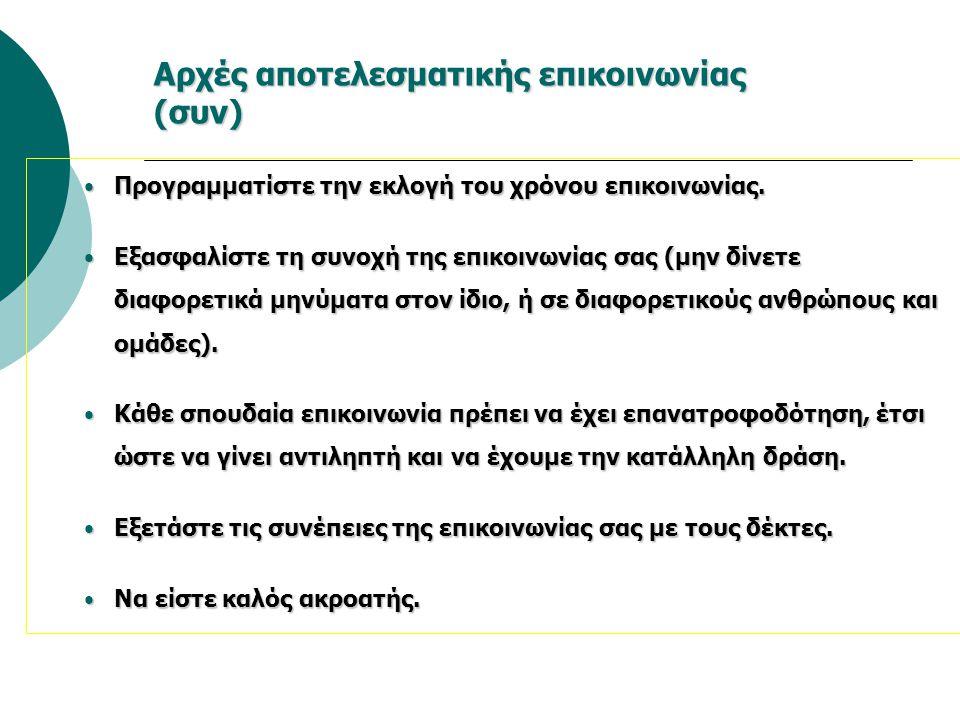 Αρχές αποτελεσματικής επικοινωνίας (συν)