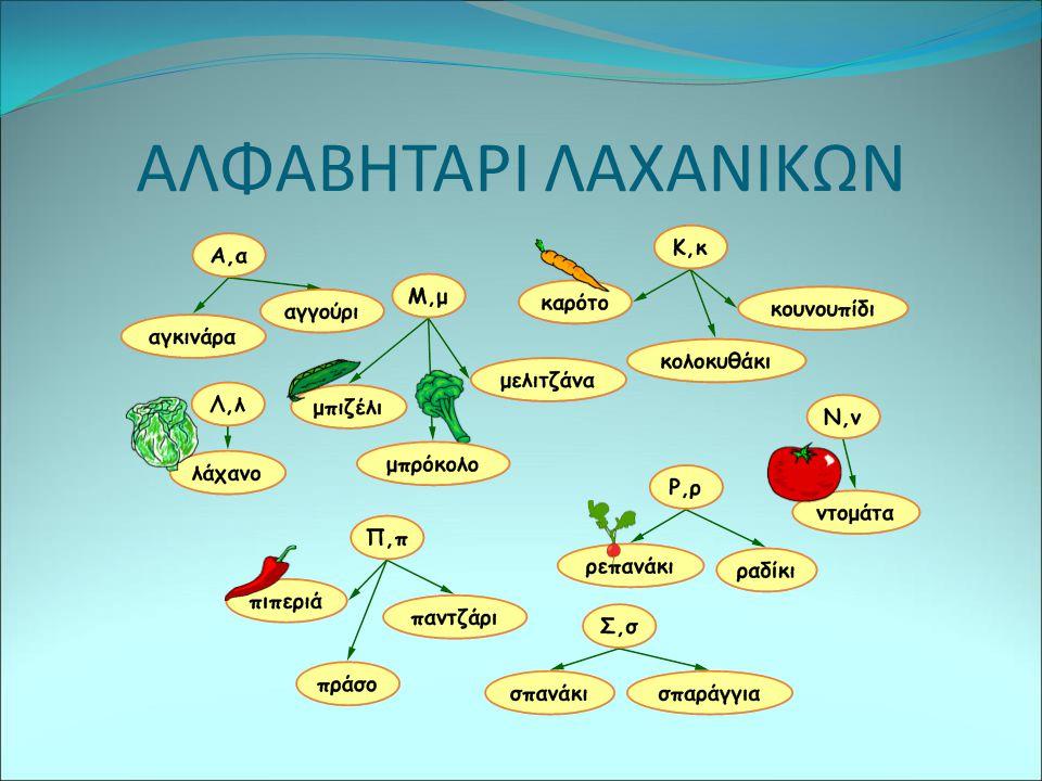 ΑΛΦΑΒΗΤΑΡΙ ΛΑΧΑΝΙΚΩΝ