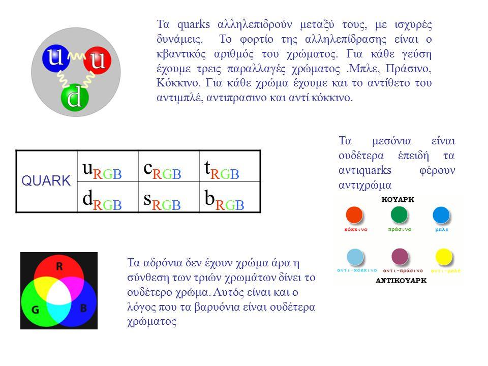 uRGB cRGB tRGB dRGB sRGB bRGB QUARK