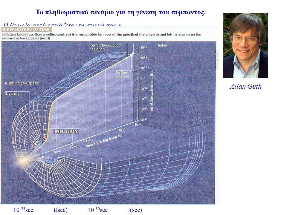 Το πληθωριστικό σενάριο για τη γένεση του σύμπαντος.