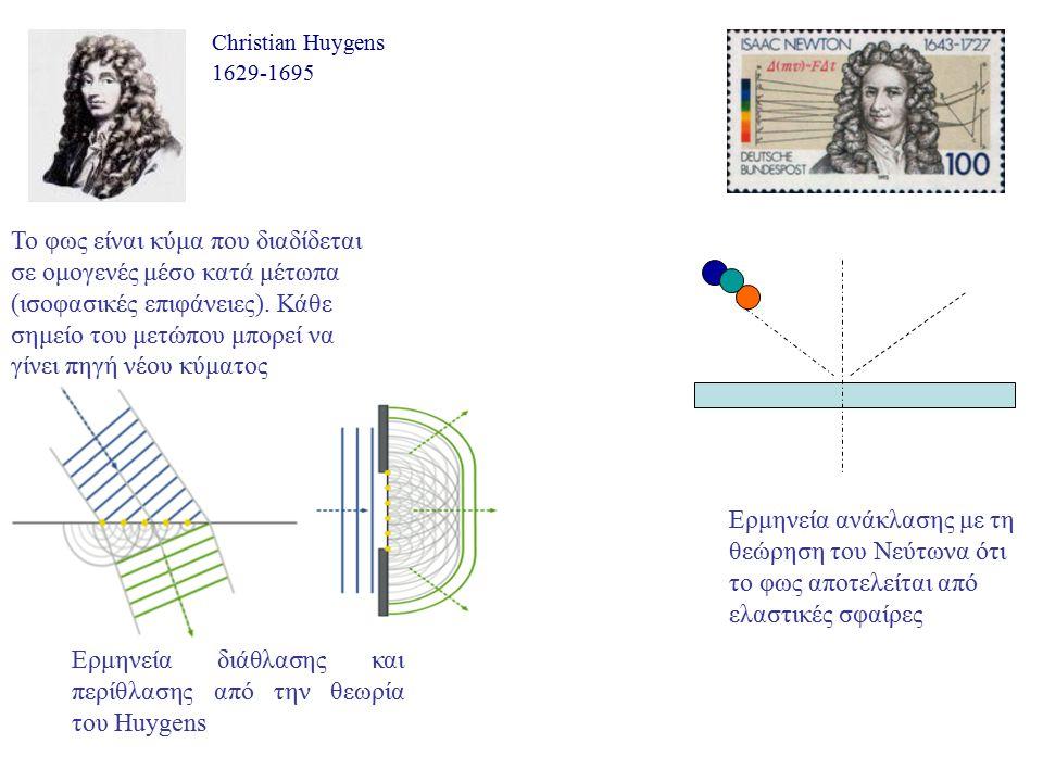 Ερμηνεία διάθλασης και περίθλασης από την θεωρία του Huygens