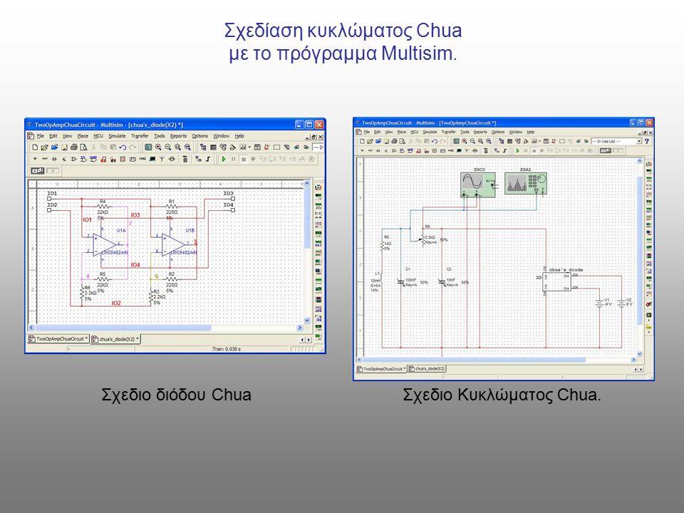 Σχεδίαση κυκλώματος Chua με το πρόγραμμα Multisim.