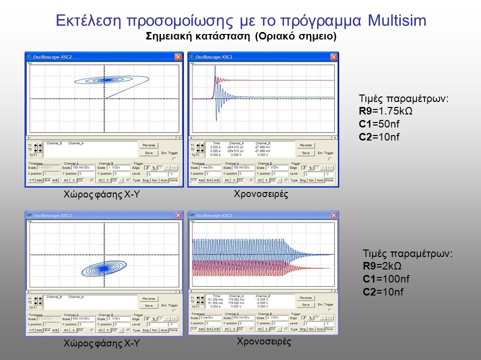 Εκτέλεση προσομοίωσης με το πρόγραμμα Multisim Σημειακή κατάσταση (Οριακό σημειο)