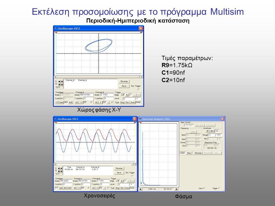 Εκτέλεση προσομοίωσης με το πρόγραμμα Multisim Περιοδική-Ημιπεριοδική κατάσταση