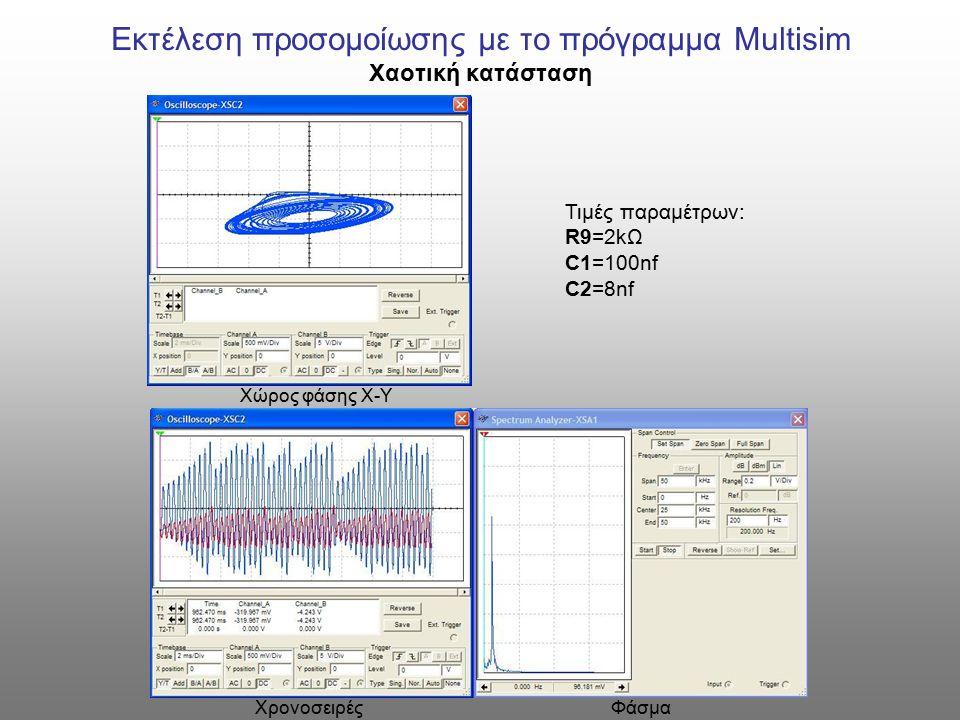 Εκτέλεση προσομοίωσης με το πρόγραμμα Multisim Χαοτική κατάσταση