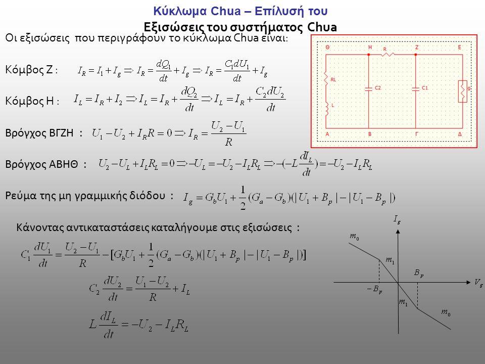 Κύκλωμα Chua – Επίλυσή του Εξισώσεις του συστήματος Chua