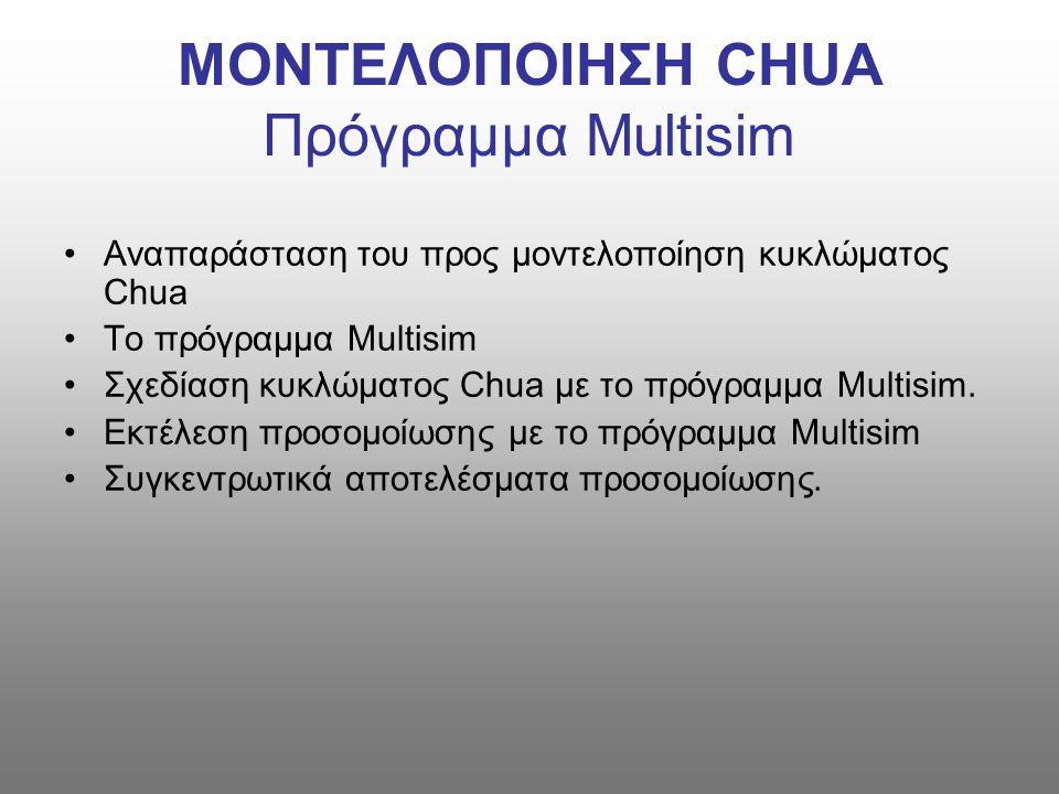 ΜΟΝΤΕΛΟΠΟΙΗΣΗ CHUA Πρόγραμμα Multisim
