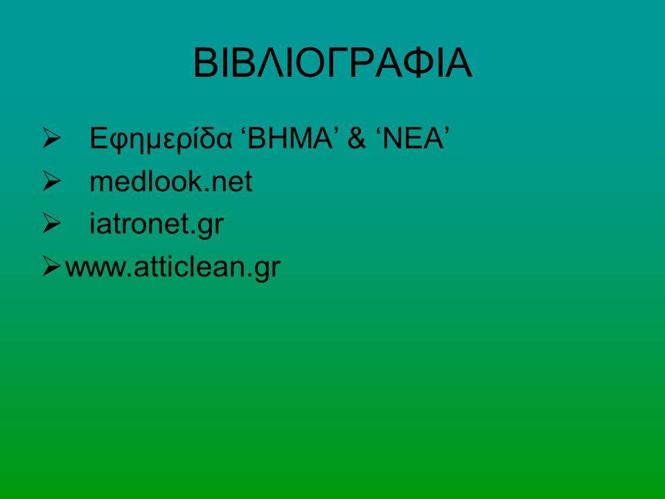 ΒΙΒΛΙΟΓΡΑΦΙΑ Εφημερίδα 'ΒΗΜΑ' & 'ΝΕΑ' medlook.net iatronet.gr