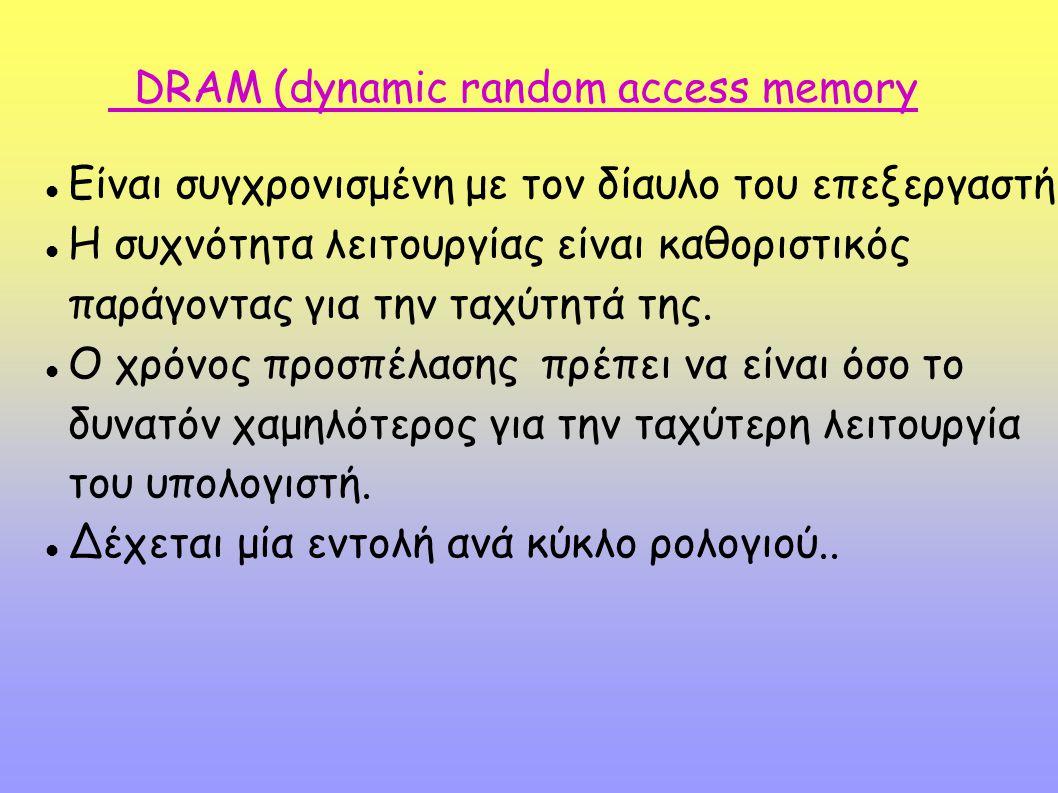 DRAM (dynamic random access memory