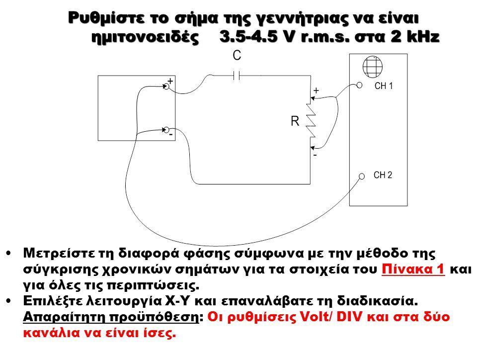 Ρυθμίστε το σήμα της γεννήτριας να είναι ημιτονοειδές 3. 5-4. 5 V r. m