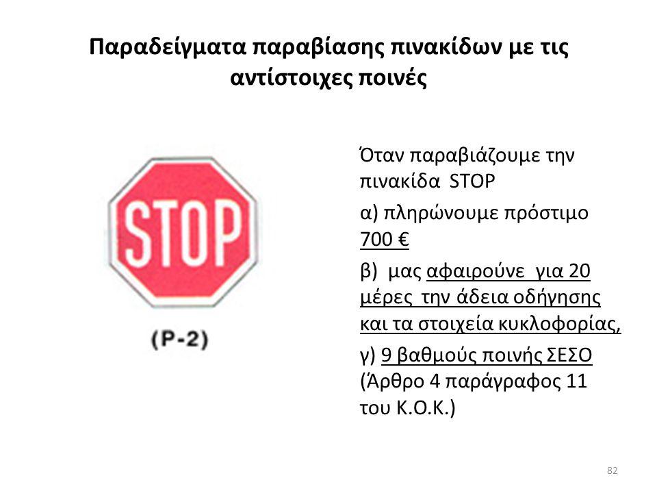 Παραδείγματα παραβίασης πινακίδων με τις αντίστοιχες ποινές
