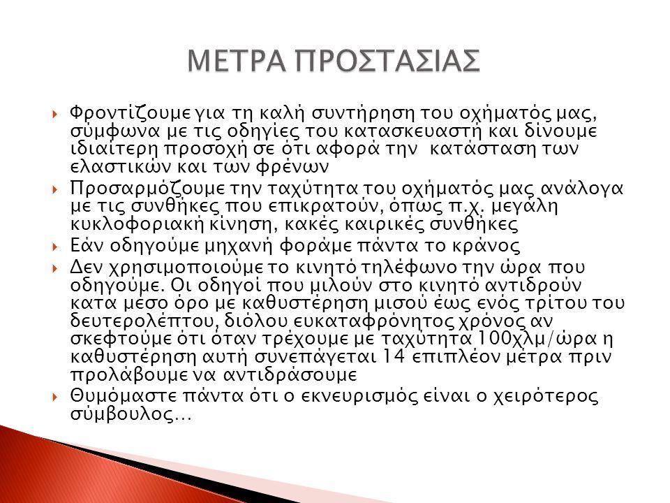 ΜΕΤΡΑ ΠΡΟΣΤΑΣΙΑΣ