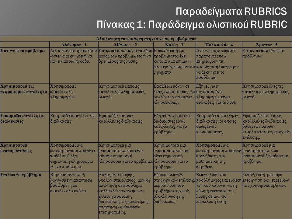 Παραδείγματα RUBRICS Πίνακας 1: Παράδειγμα ολιστικού RUBRIC