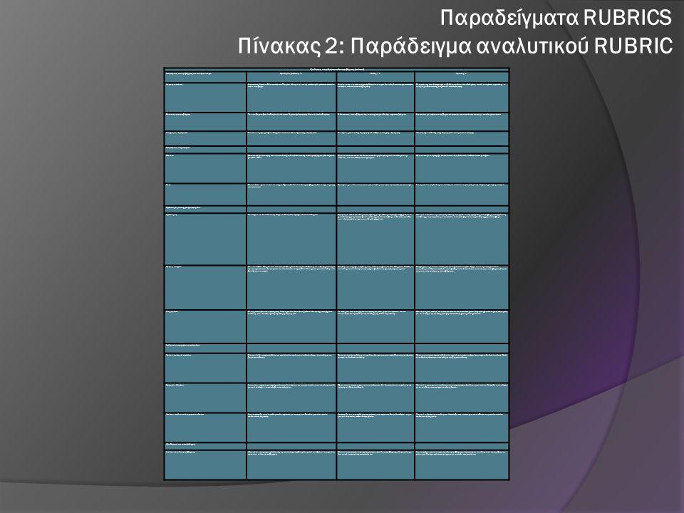Παραδείγματα RUBRICS Πίνακας 2: Παράδειγμα αναλυτικού RUBRIC