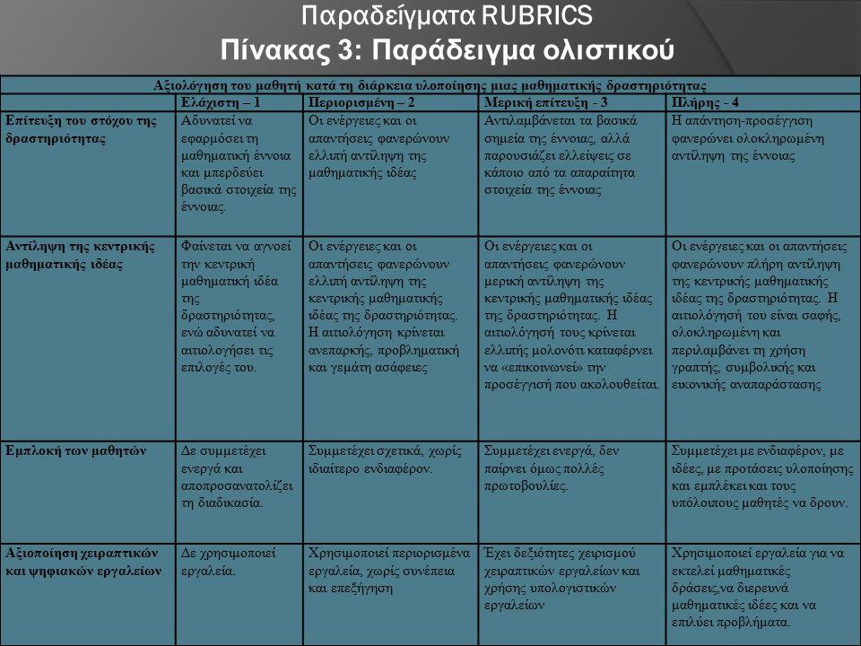 Παραδείγματα RUBRICS Πίνακας 3: Παράδειγμα ολιστικού