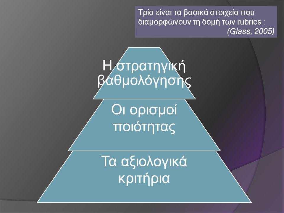 Η στρατηγική βαθμολόγησης
