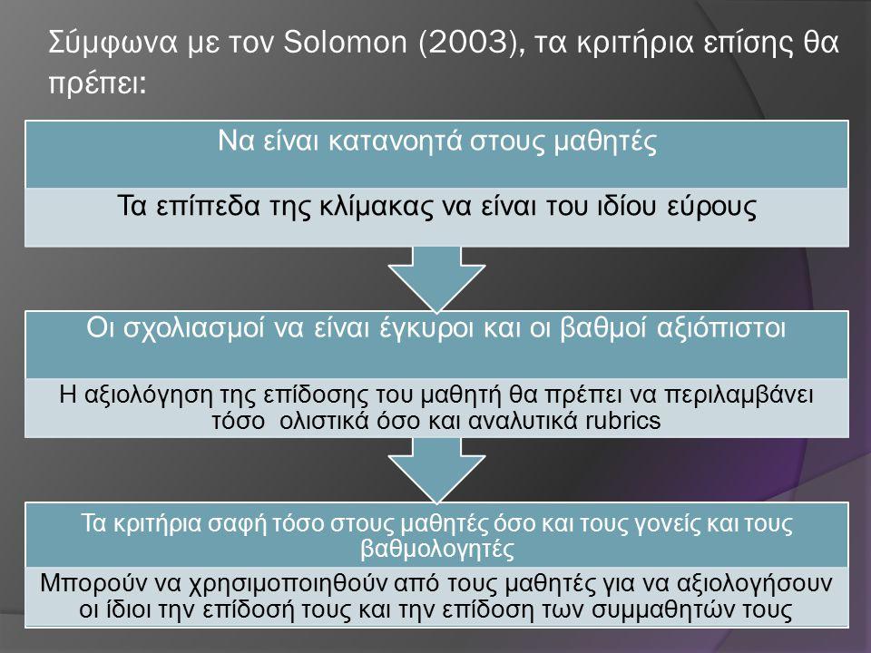 Σύμφωνα με τον Solomon (2003), τα κριτήρια επίσης θα πρέπει: