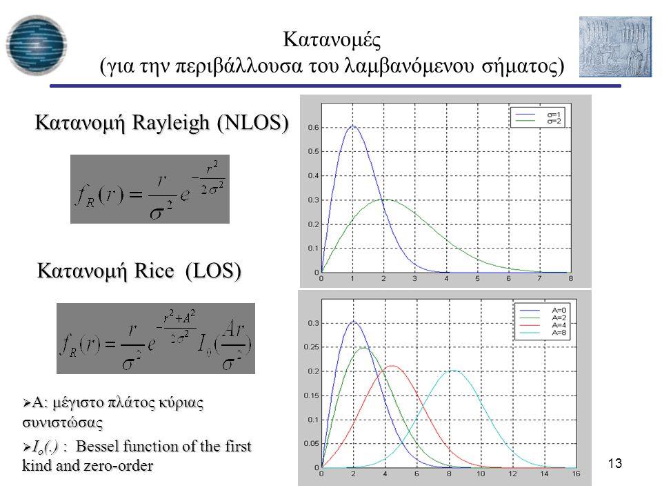 Κατανομές (για την περιβάλλουσα του λαμβανόμενου σήματος)