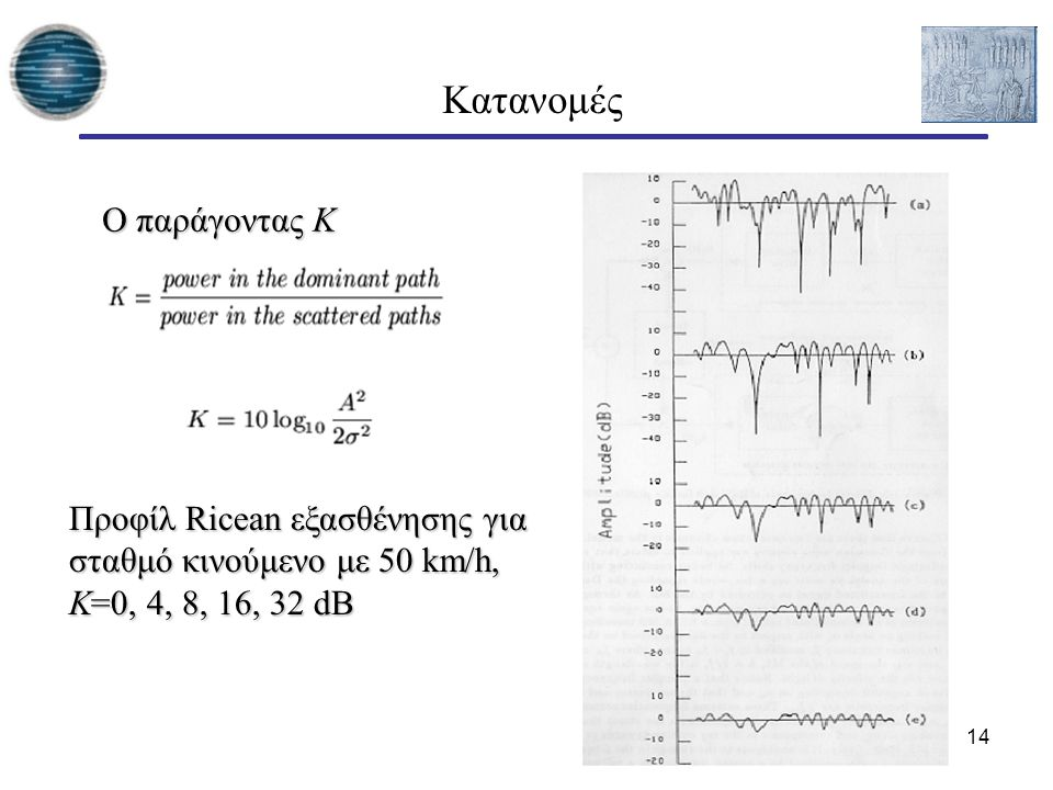 Κατανομές Ο παράγοντας Κ