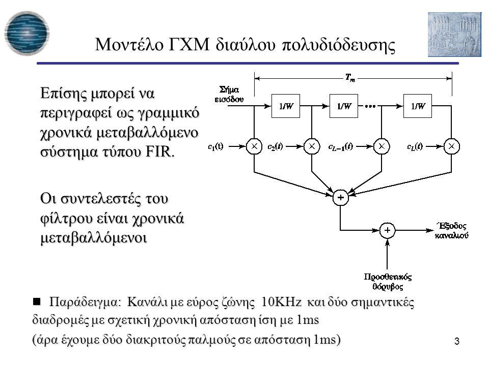 Μοντέλο ΓΧΜ διαύλου πολυδιόδευσης