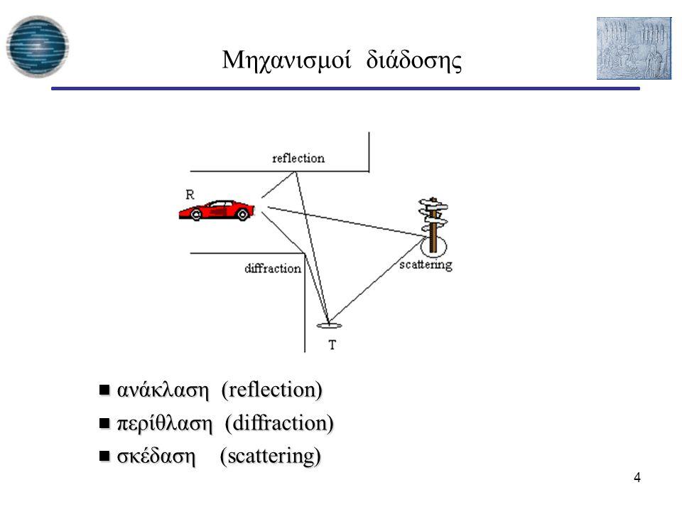 Μηχανισμοί διάδοσης ανάκλαση (reflection) περίθλαση (diffraction)