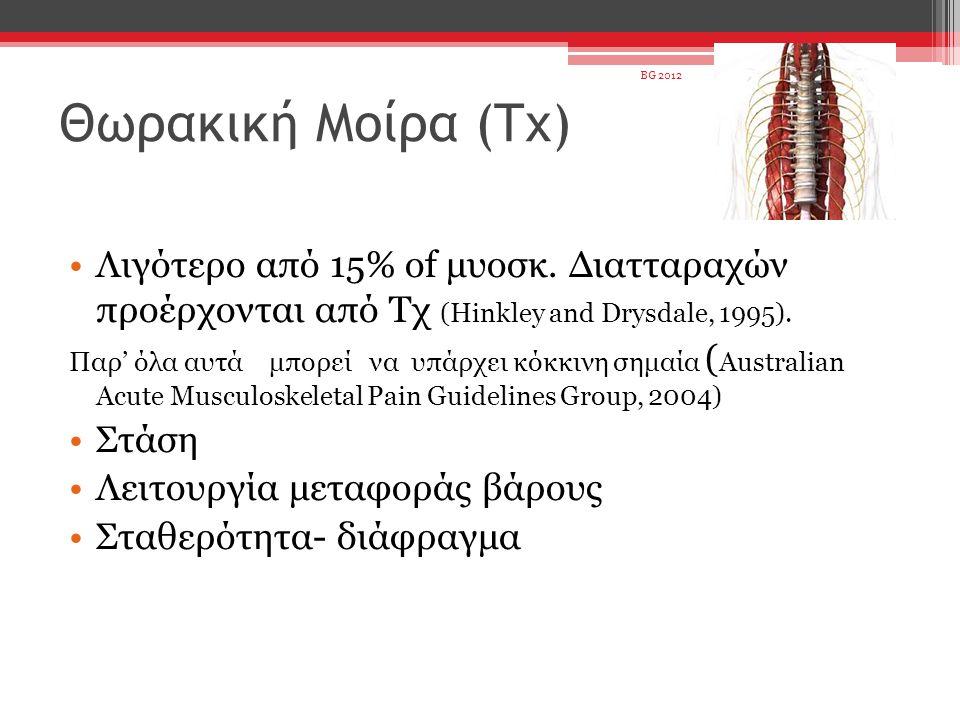 Θωρακική Μοίρα (Τχ) BG 2012. Λιγότερο από 15% of μυοσκ. Διατταραχών προέρχονται από Τχ (Hinkley and Drysdale, 1995).