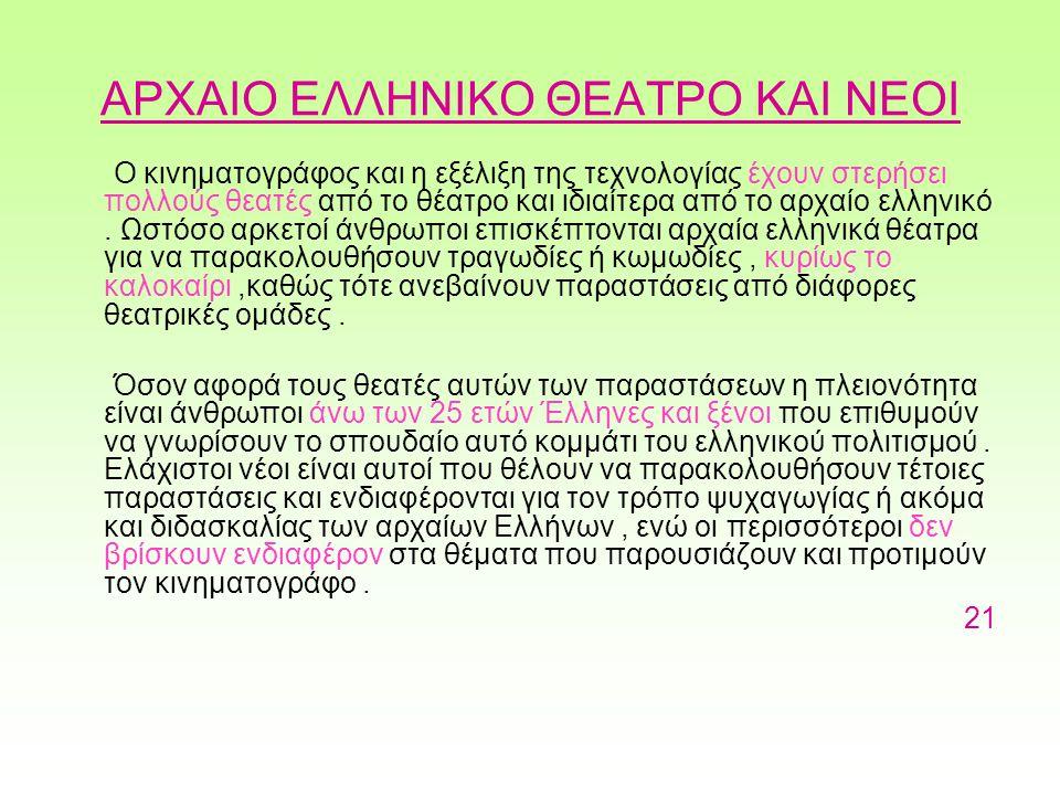 ΑΡΧΑΙΟ ΕΛΛΗΝΙΚΟ ΘΕΑΤΡΟ ΚΑΙ ΝΕΟΙ